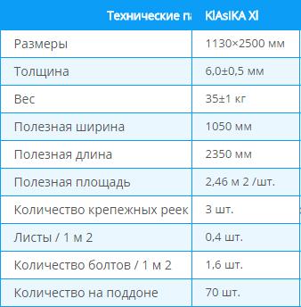 характеристики фиброцементных волнистых листов Klasika XL